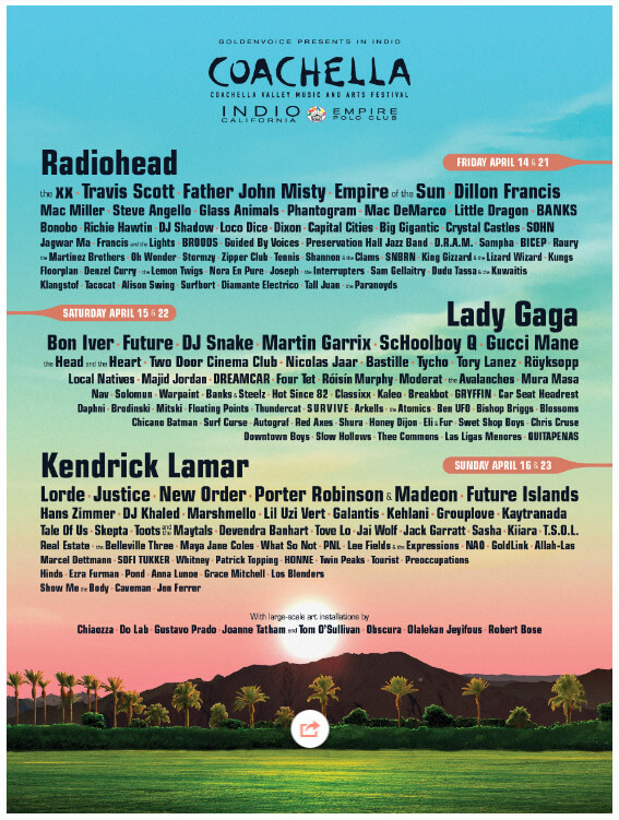 Coachella line up 2017