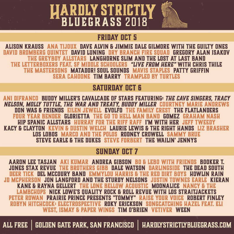 Hardly Strictly Bluegrass 2018